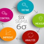 Como desenvolver as cinco etapas do DMAIC