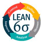 O que é Lean Six Sigma?